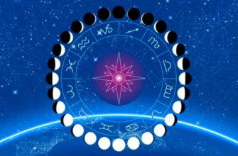 Значение лунных дней по лунному календарю